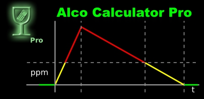 Alco Calculator Pro